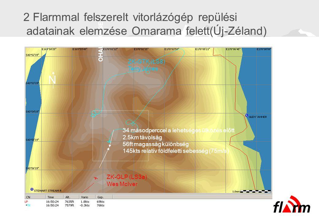 34 másodperccel a lehetséges ütközés előtt 2.5km távolság 56ft magasság különbség 145kts relatív földfeletti sebesség (75m/s) OHAU RANGE ZK-GLP (LS3a)