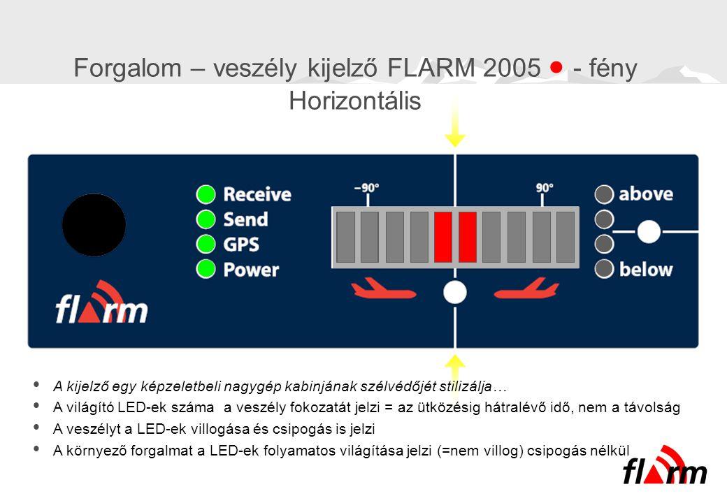 Forgalom – veszély kijelző FLARM 2005  - fény Horizontális  A kijelző egy képzeletbeli nagygép kabinjának szélvédőjét stilizálja…  A világító LED-e