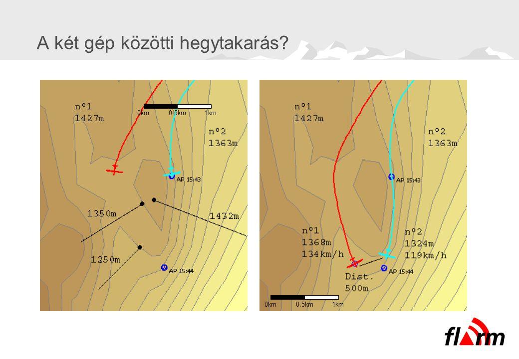 A két gép közötti hegytakarás? 0km0.5km1km0km0.5km1km