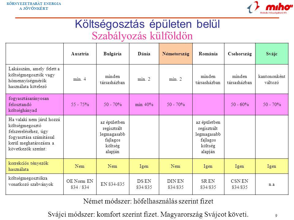 KÖRNYEZETBARÁT ENERGIA A JÖV Ő NKÉRT 9 AusztriaBulgáriaDániaNémetországRomániaCsehországSvájc Lakásszám, amely felett a költségmegosztók vagy hőmennyi