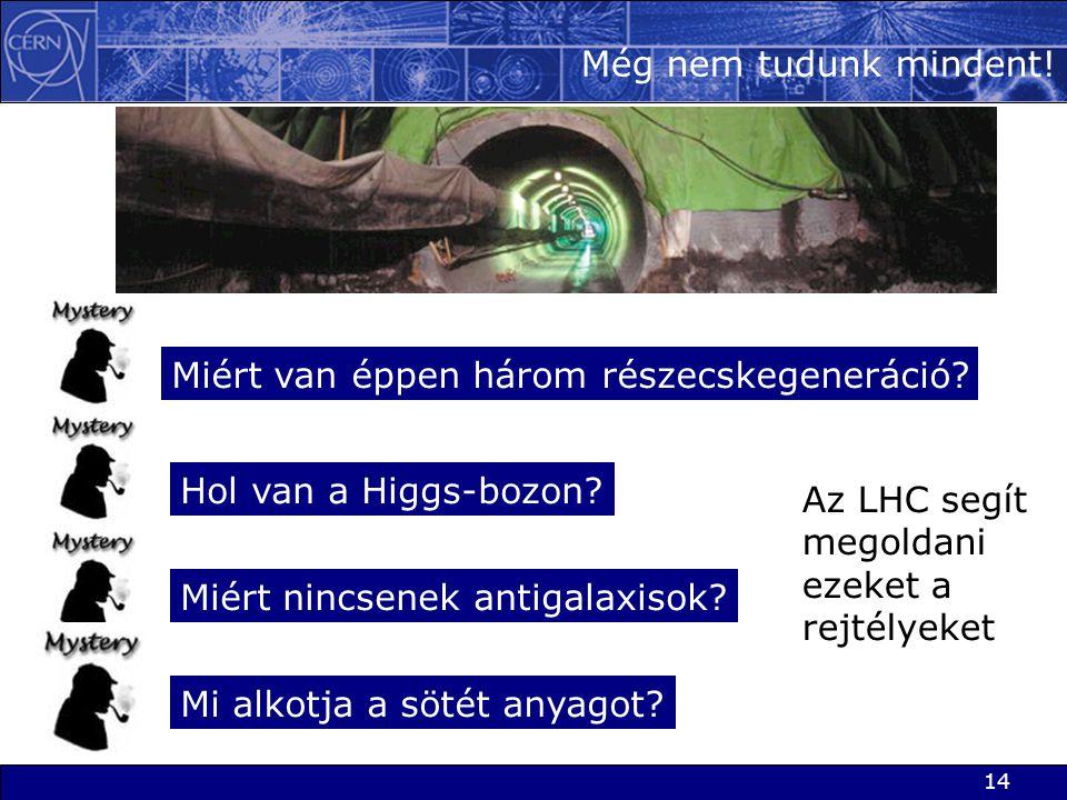14 Még nem tudunk mindent! Miért van éppen három részecskegeneráció? Mi alkotja a sötét anyagot? Hol van a Higgs-bozon? Az LHC segít megoldani ezeket