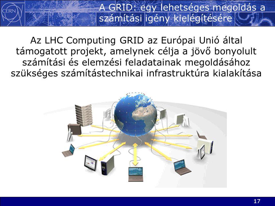 17 A GRID: egy lehetséges megoldás a számítási igény kielégítésére Az LHC Computing GRID az Európai Unió által támogatott projekt, amelynek célja a jö