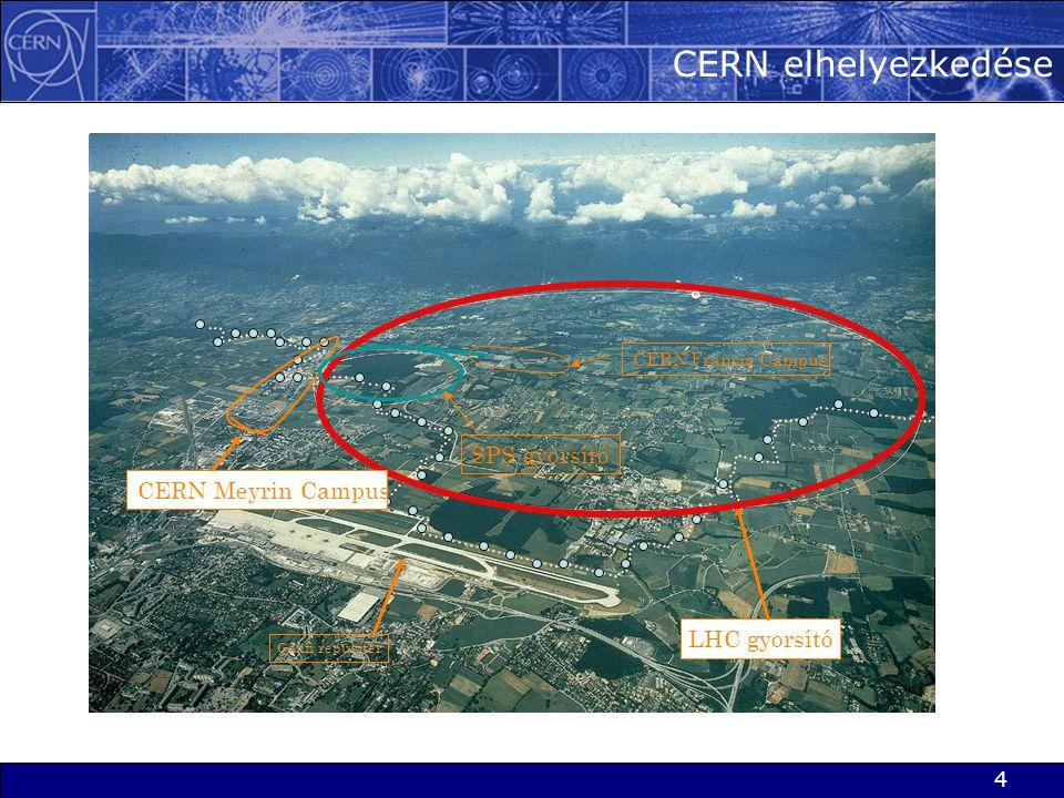 4 CERN elhelyezkedése Genfi repülőtér LHC gyorsító CERN Meyrin Campus SPS gyorsító CERN Francia Campus