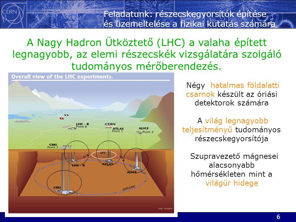 6 A Nagy Hadron Ütköztető (LHC) a valaha épített legnagyobb, az elemi részecskék vizsgálatára szolgáló tudományos mérőberendezés. Négy hatalmas földal