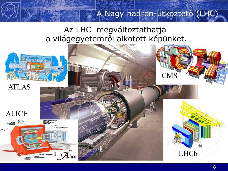 8 A Nagy hadron-ütköztető (LHC)  Az LHC megváltoztathatja a világegyetemről alkotott képünket. ATLAS CMS LHCb ALICE