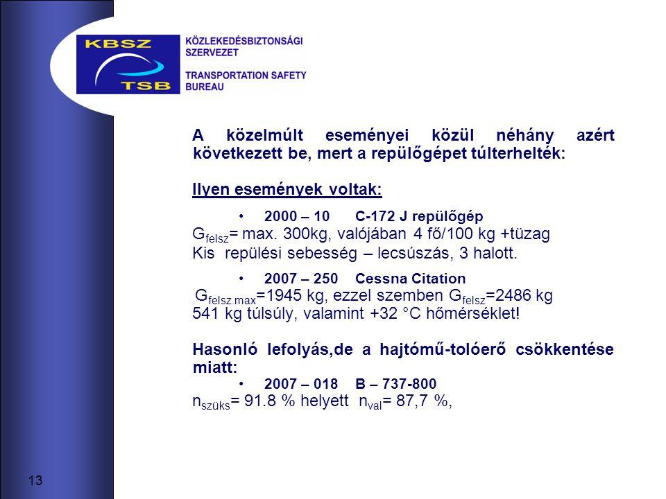 13 A közelmúlt eseményei közül néhány azért következett be, mert a repülőgépet túlterhelték: Ilyen események voltak: •2000 – 10 C-172 J repülőgép G felsz = max.