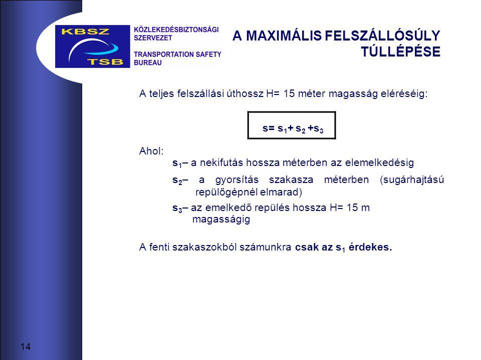 14 A MAXIMÁLIS FELSZÁLLÓSÚLY TÚLLÉPÉSE A teljes felszállási úthossz H= 15 méter magasság eléréséig: s= s 1 + s 2 +s 3 Ahol: s 1 – a nekifutás hossza méterben az elemelkedésig s 2 – a gyorsítás szakasza méterben (sugárhajtású repülőgépnél elmarad) s 3 – az emelkedő repülés hossza H= 15 m magasságig A fenti szakaszokból számunkra csak az s 1 érdekes.
