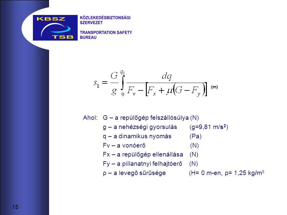 15 Ahol:G – a repülőgép felszállósúlya (N) g – a nehézségi gyorsulás (g=9,81 m/s 2 ) q – a dinamikus nyomás (Pa) Fv – a vonóerő (N) Fx – a repülőgép ellenállása (N) Fy – a pillanatnyi felhajtóerő (N) ρ – a levegő sűrűsége (H= 0 m-en, ρ= 1,25 kg/m 3 (m)