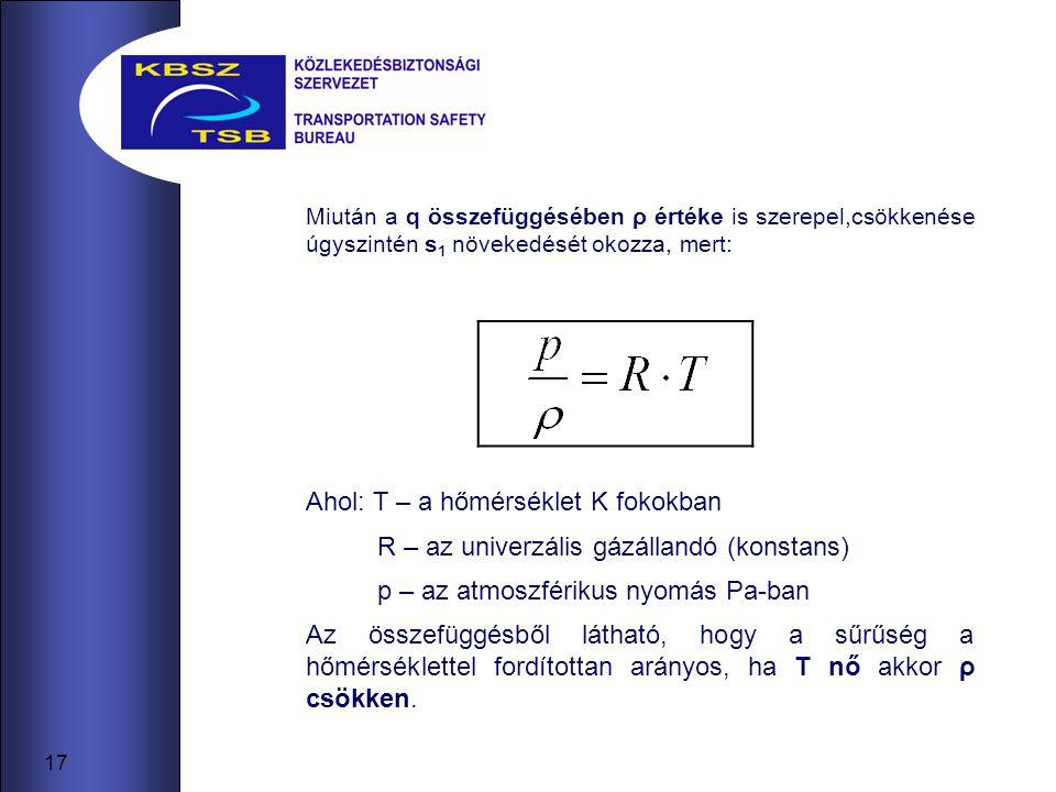 17 Miután a q összefüggésében ρ értéke is szerepel,csökkenése úgyszintén s 1 növekedését okozza, mert: Ahol: T – a hőmérséklet K fokokban R – az univerzális gázállandó (konstans) p – az atmoszférikus nyomás Pa-ban Az összefüggésből látható, hogy a sűrűség a hőmérséklettel fordítottan arányos, ha T nő akkor ρ csökken.