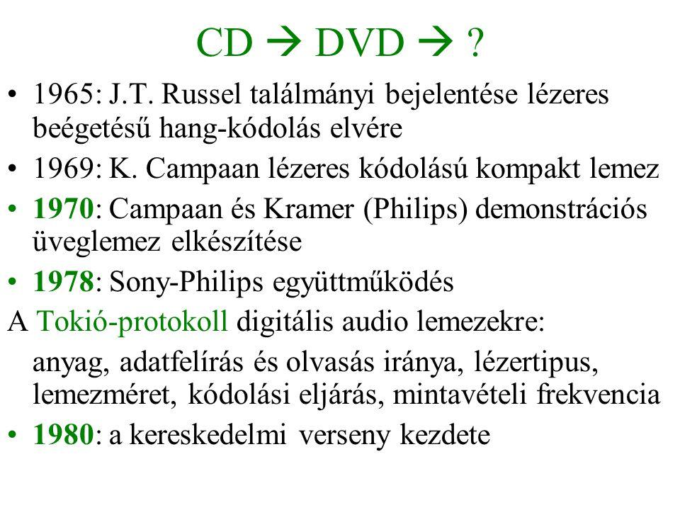 CD  DVD  ? •1965: J.T. Russel találmányi bejelentése lézeres beégetésű hang-kódolás elvére •1969: K. Campaan lézeres kódolású kompakt lemez •1970: C