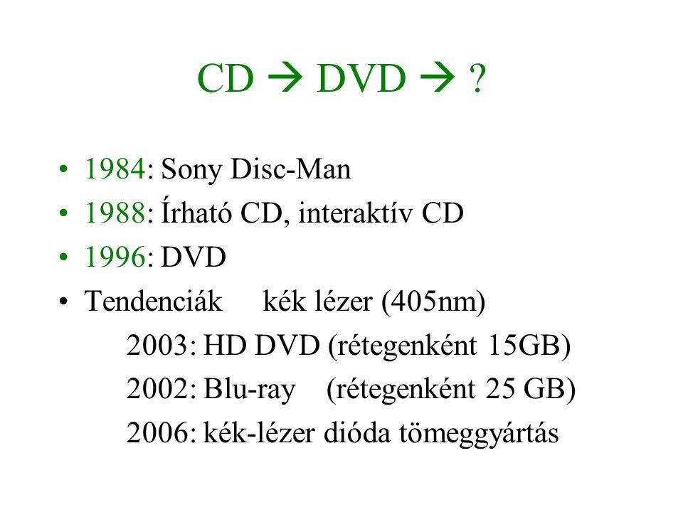 CD  DVD  ? •1984: Sony Disc-Man •1988: Írható CD, interaktív CD •1996: DVD •Tendenciákkék lézer (405nm) 2003: HD DVD (rétegenként 15GB) 2002: Blu-ra