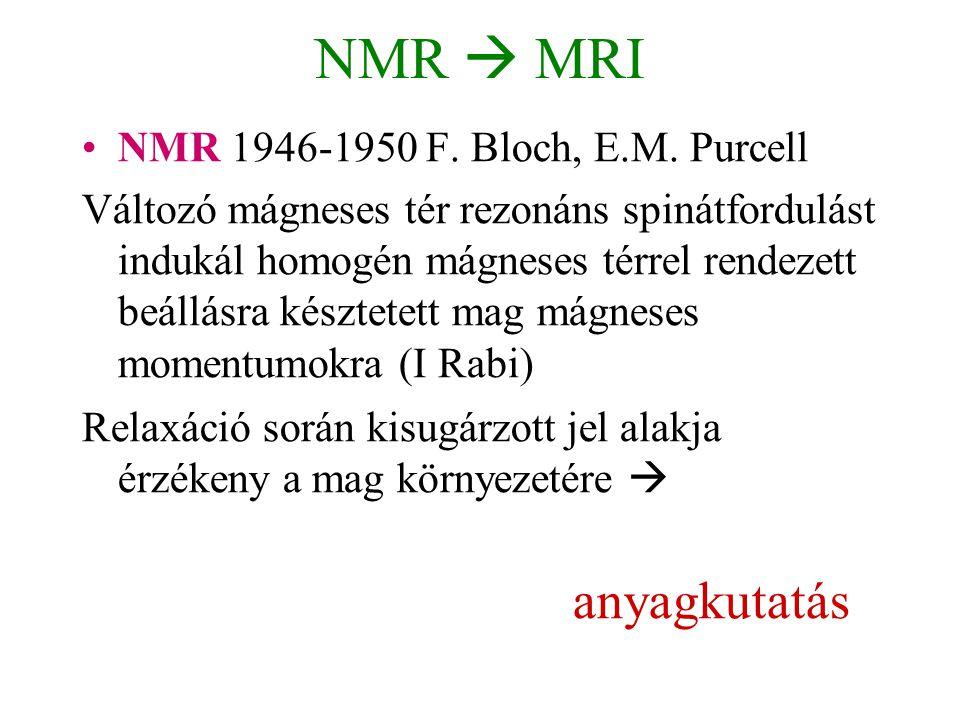 NMR  MRI •NMR 1946-1950 F. Bloch, E.M. Purcell Változó mágneses tér rezonáns spinátfordulást indukál homogén mágneses térrel rendezett beállásra kész