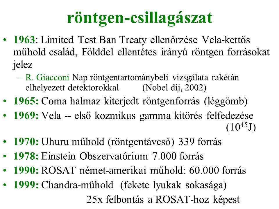 röntgen-csillagászat •1963: Limited Test Ban Treaty ellenőrzése Vela-kettős műhold család, Földdel ellentétes irányú röntgen forrásokat jelez –R. Giac