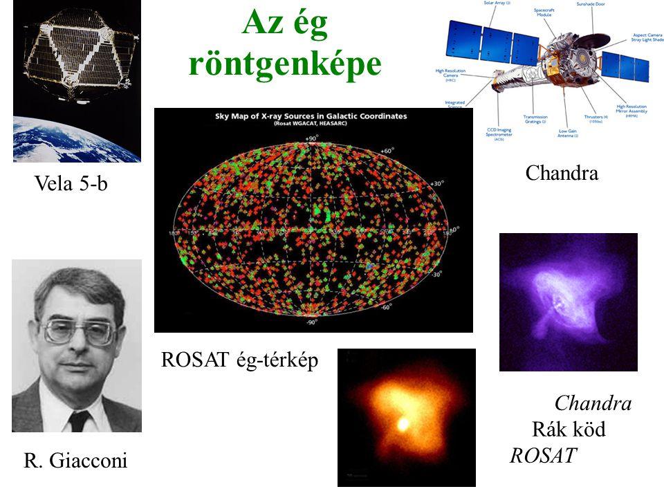 Az ég röntgenképe R. Giacconi Vela 5-b ROSAT ég-térkép Chandra Rák köd ROSAT