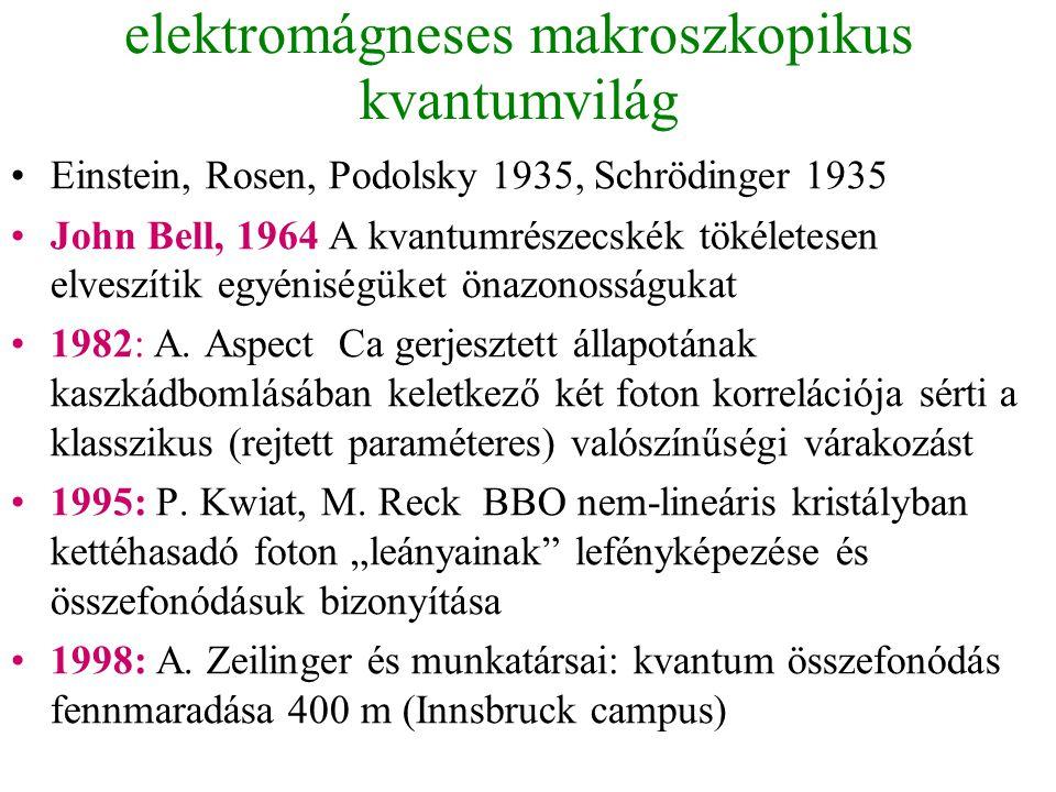 elektromágneses makroszkopikus kvantumvilág •Einstein, Rosen, Podolsky 1935, Schrödinger 1935 •John Bell, 1964 A kvantumrészecskék tökéletesen elveszítik egyéniségüket önazonosságukat •1982: A.