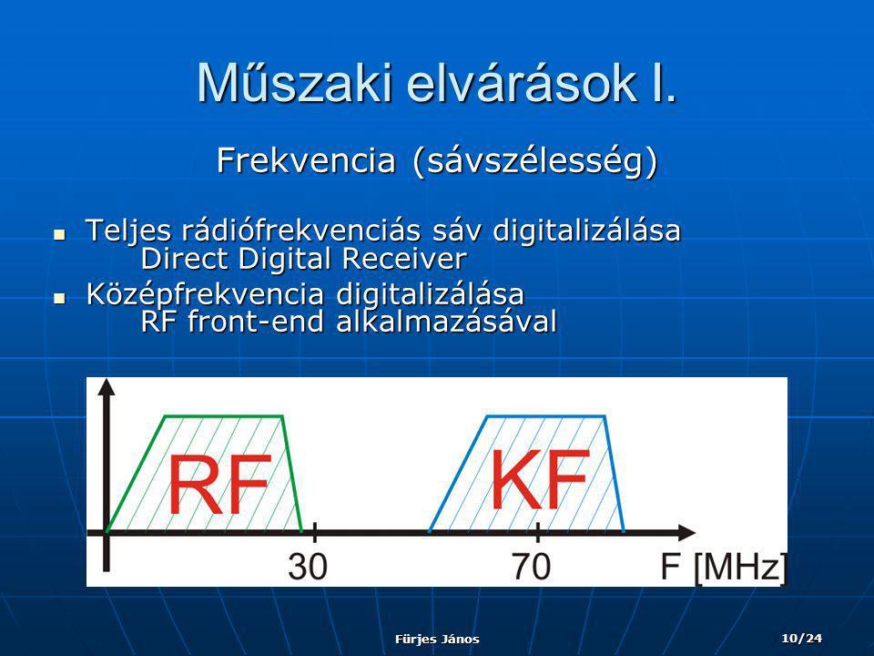 Fürjes János 10/24 Műszaki elvárások I. Frekvencia (sávszélesség)  Teljes rádiófrekvenciás sáv digitalizálása Direct Digital Receiver  Középfrekvenc
