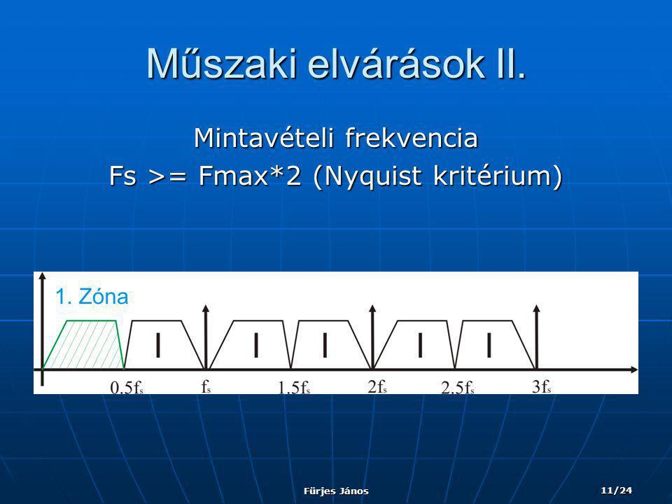 Fürjes János 11/24 Műszaki elvárások II. Mintavételi frekvencia Fs >= Fmax*2 (Nyquist kritérium)