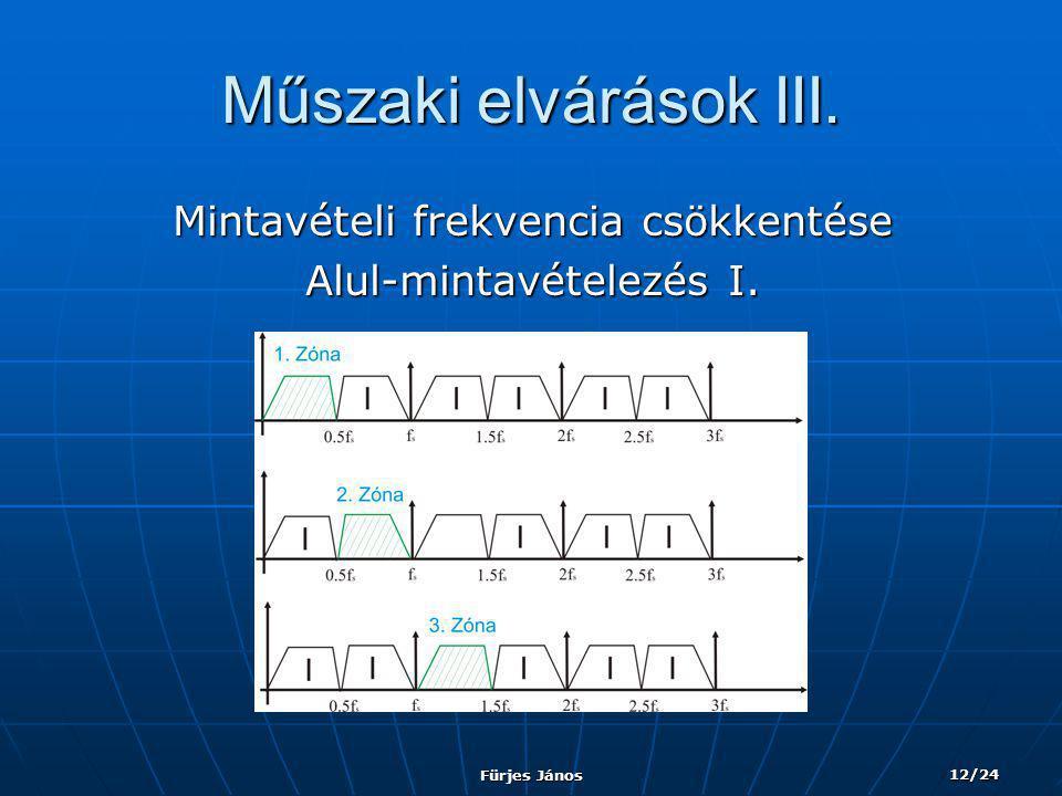 Fürjes János 12/24 Műszaki elvárások III. Mintavételi frekvencia csökkentése Alul-mintavételezés I.