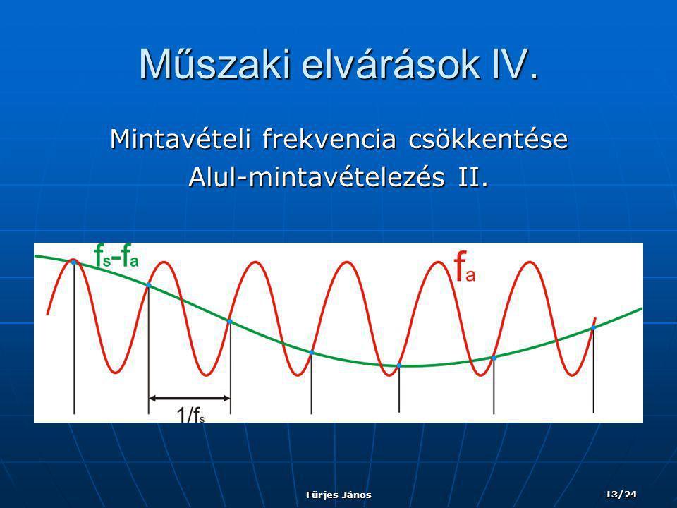 Fürjes János 13/24 Műszaki elvárások IV. Mintavételi frekvencia csökkentése Alul-mintavételezés II.