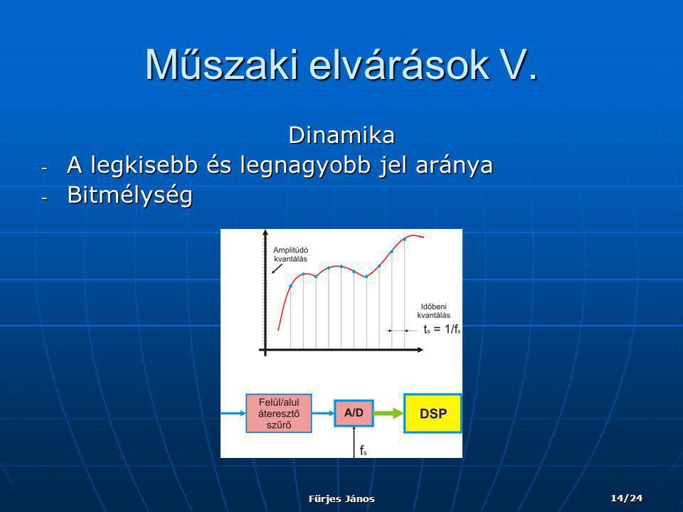 Fürjes János 14/24 Műszaki elvárások V. Dinamika - A legkisebb és legnagyobb jel aránya - Bitmélység
