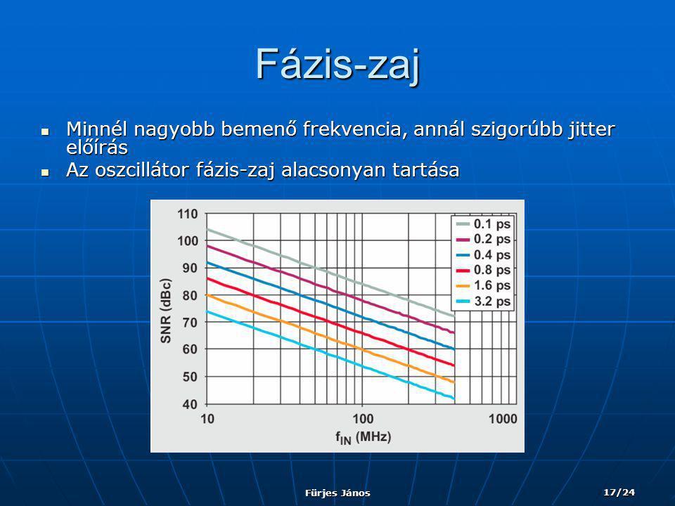 Fürjes János 17/24 Fázis-zaj  Minnél nagyobb bemenő frekvencia, annál szigorúbb jitter előírás  Az oszcillátor fázis-zaj alacsonyan tartása