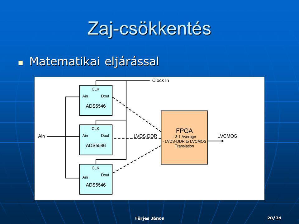 Fürjes János 20/24 Zaj-csökkentés  Matematikai eljárással