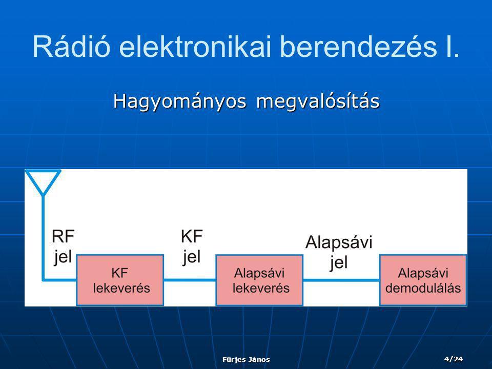 Fürjes János 4/24 Rádió elektronikai berendezés I. Hagyományos megvalósítás