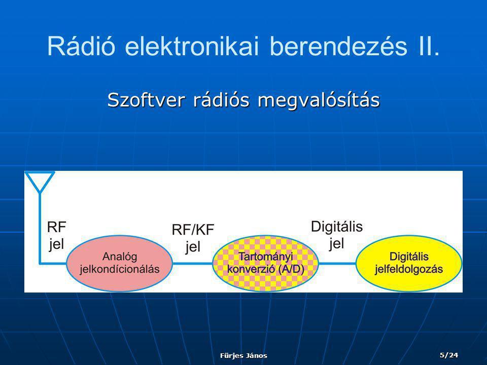 Fürjes János 5/24 Rádió elektronikai berendezés II. Szoftver rádiós megvalósítás