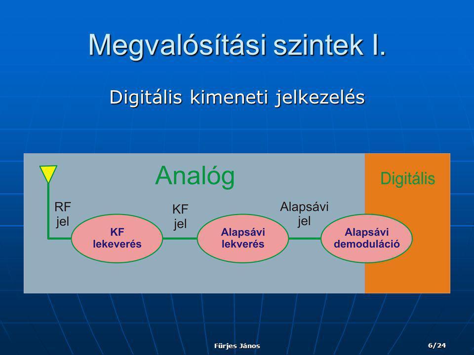 Fürjes János 6/24 Megvalósítási szintek I. Digitális kimeneti jelkezelés