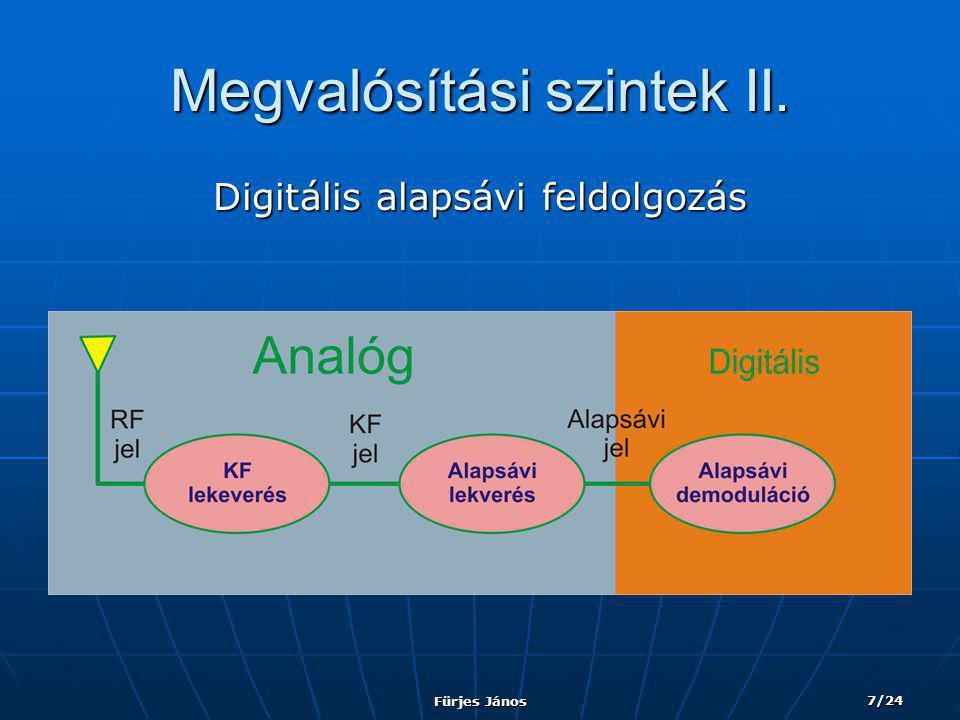 Fürjes János 7/24 Megvalósítási szintek II. Digitális alapsávi feldolgozás