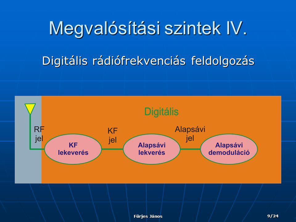 Fürjes János 9/24 Megvalósítási szintek IV. Digitális rádiófrekvenciás feldolgozás