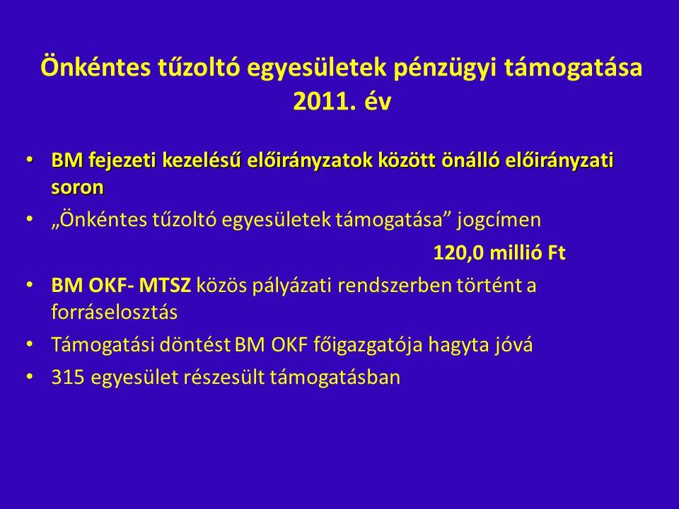"""Önkéntes tűzoltó egyesületek pénzügyi támogatása 2011. év • BM fejezeti kezelésű előirányzatok között önálló előirányzati soron • """"Önkéntes tűzoltó eg"""