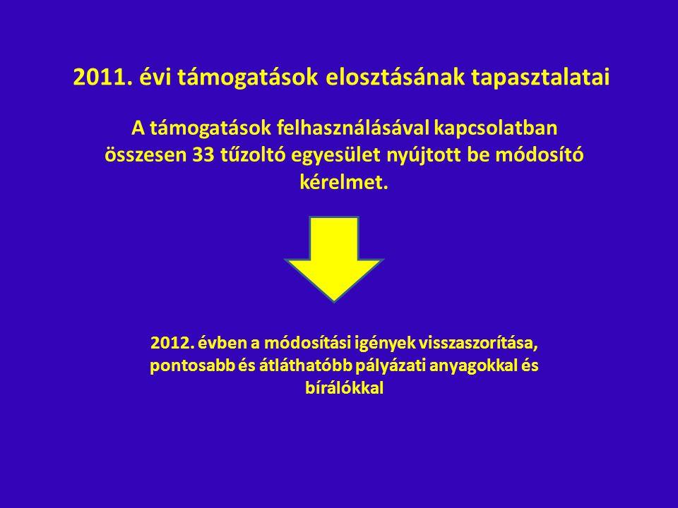 A támogatások felhasználásával kapcsolatban összesen 33 tűzoltó egyesület nyújtott be módosító kérelmet. 2011. évi támogatások elosztásának tapasztala