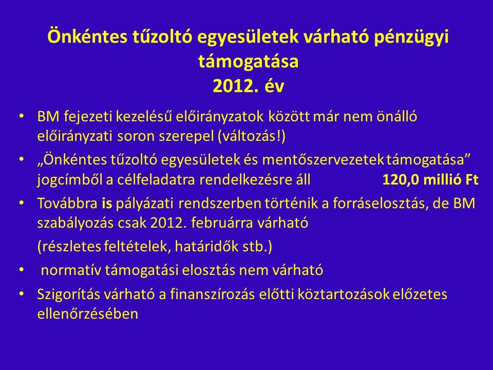 Önkéntes tűzoltó egyesületek várható pénzügyi támogatása 2012. év • BM fejezeti kezelésű előirányzatok között már nem önálló előirányzati soron szerep