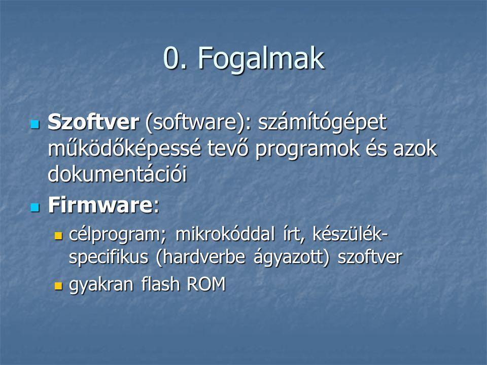 0. Fogalmak  Szoftver (software): számítógépet működőképessé tevő programok és azok dokumentációi  Firmware:  célprogram; mikrokóddal írt, készülék