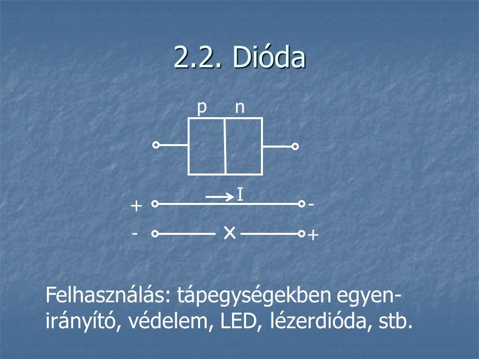 2.2. Dióda + n p I - - + Felhasználás: tápegységekben egyen- irányító, védelem, LED, lézerdióda, stb.