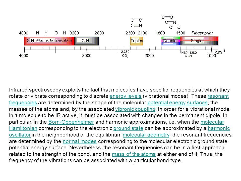 Karakterisztikus kötési és csoport- frekvenciákat befolyásoló tényezők Forró sávok akrolein 295 K 70 K A kisenergiájú rezgési gerjesztett állapotok termikusan betöltöttek → v =1←v'=0 átmenet mellett v =2←v'=1, v =3←v'=2, … átmenetek is megjelennek B) Jahn-Teller PES (Mexikói kalap) vibronikus szintek, bonyolult spektrum A) Inverziós potenciálok pl.