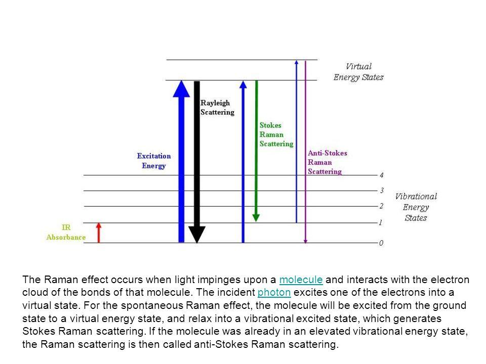 Különbség Infravörös és Raman spektroszkópia között: IR: Direktben gerjesztjük a vibrációs energiaszinteket  IR fényforrás Raman: A beeső fotonok energiaeltolódását mérjük (rugalmatlan szórás, elektron gerjesztés, más energiára tér vissza az elektron)  látható tartományban gerjesztünk