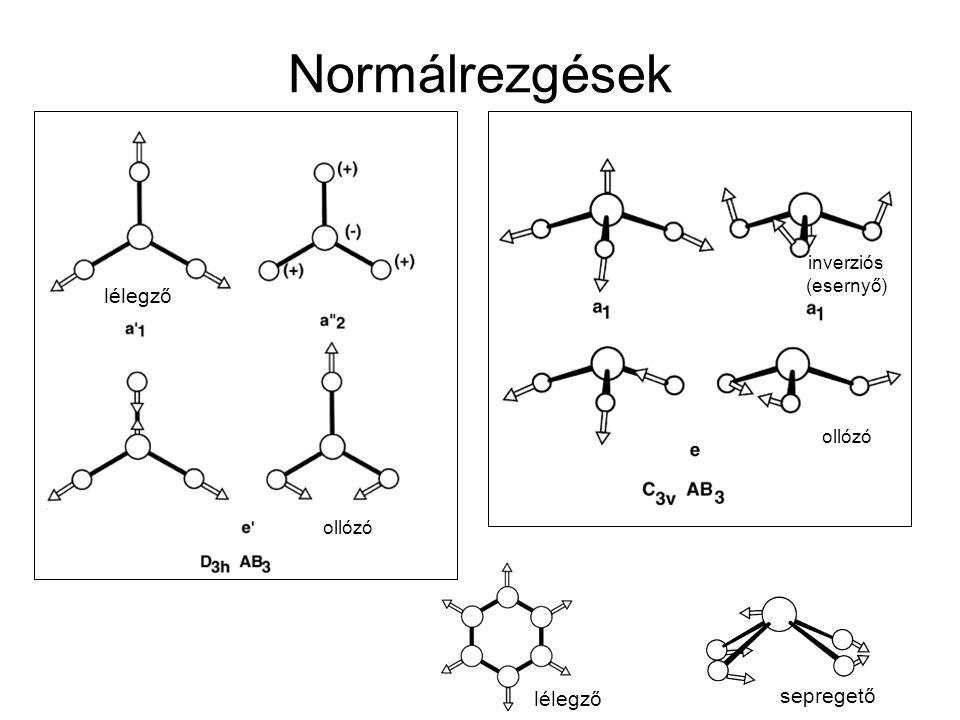 """Mátrixizolációs spektroszkópia George Pimentel (1922-1989) Gátolt diffúzió, reakcióktól és kölcsönhatásoktól védett környezet: • nagy hígítás fagyott nemesgázban • alacsony hőmérséklet (jellemzően 5−12 K) • egyszerű spektrum, jól felbontott jelek • egyedi konformerek • molekulakomplexek • gyökök • reakció-intermedierek • egzotikus molekulák Rokon technikák: szuperszonikus jet, héliumcsepp technika, kriogén (Xe, Kr) oldatok """"Detektálási módszerek : IR, Raman, ESR, UV-VIS és fluoreszcencia spektroszkópia"""