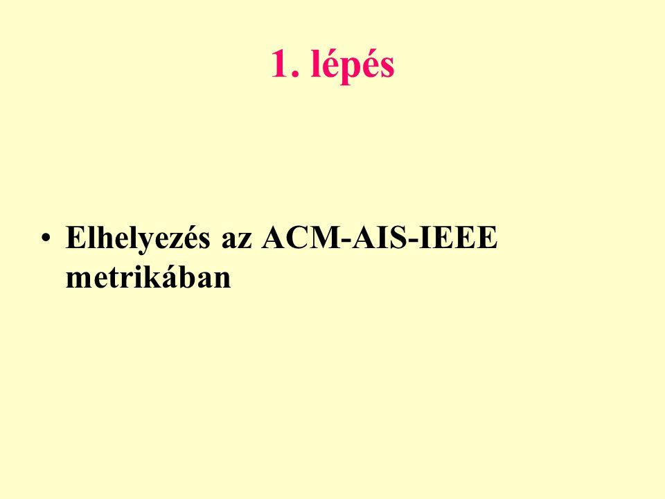 1. lépés •Elhelyezés az ACM-AIS-IEEE metrikában