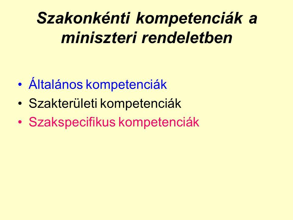 Szakonkénti kompetenciák a miniszteri rendeletben •Általános kompetenciák •Szakterületi kompetenciák •Szakspecifikus kompetenciák