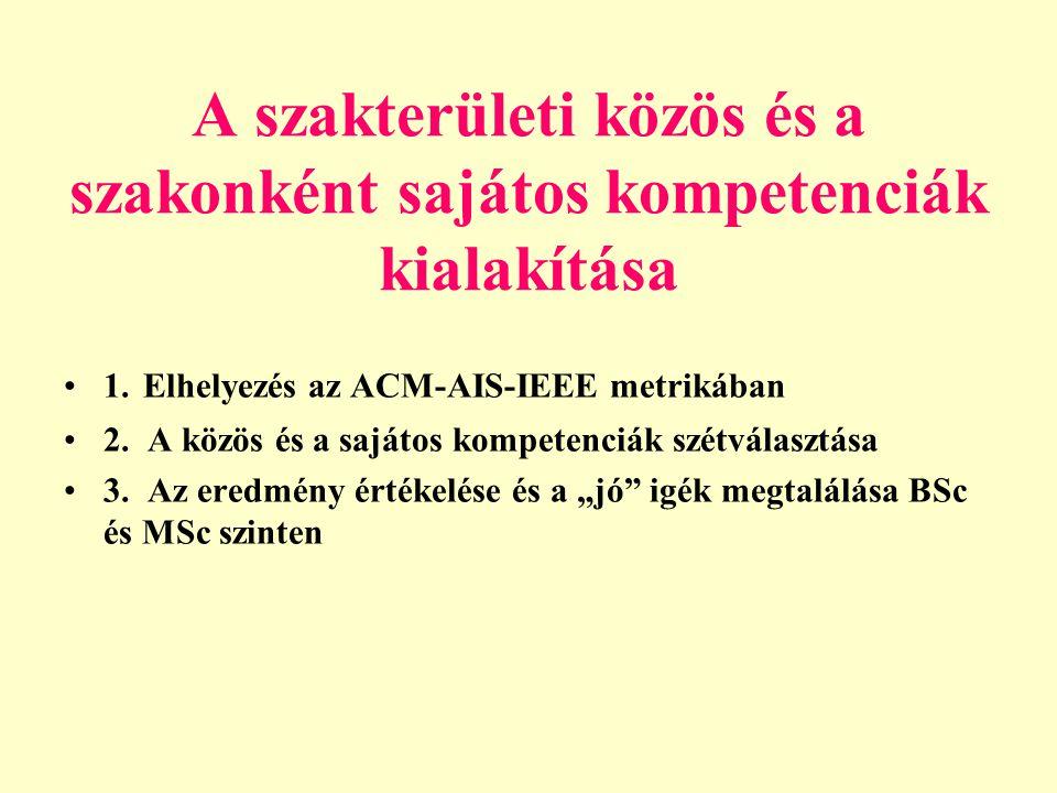 A szakterületi közös és a szakonként sajátos kompetenciák kialakítása •1. Elhelyezés az ACM-AIS-IEEE metrikában •2. A közös és a sajátos kompetenciák