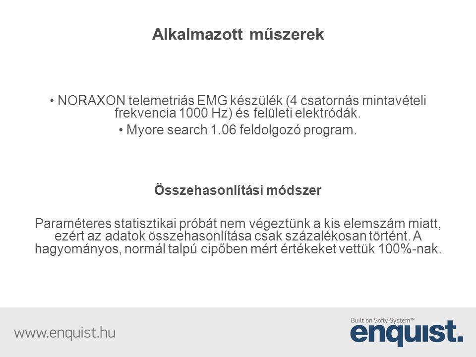 Alkalmazott műszerek • NORAXON telemetriás EMG készülék (4 csatornás mintavételi frekvencia 1000 Hz) és felületi elektródák. • Myore search 1.06 feldo