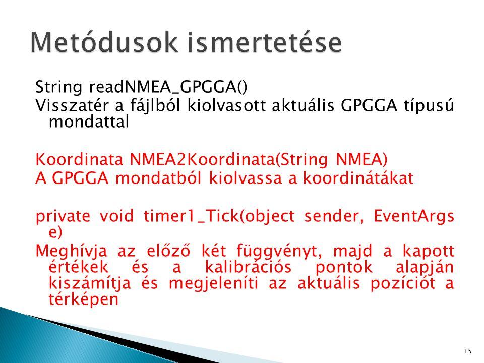 String readNMEA_GPGGA() Visszatér a fájlból kiolvasott aktuális GPGGA típusú mondattal Koordinata NMEA2Koordinata(String NMEA) A GPGGA mondatból kiolv