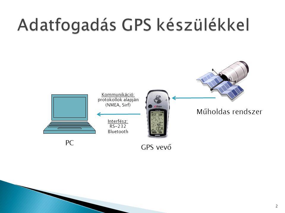 PC GPS vevő Műholdas rendszer Kommunikáció: protokollok alapján (NMEA, Sirf) Interfész: RS-232 Bluetooth 2