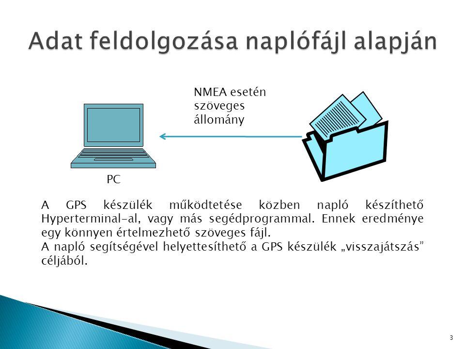 PC NMEA esetén szöveges állomány A GPS készülék működtetése közben napló készíthető Hyperterminal-al, vagy más segédprogrammal. Ennek eredménye egy kö