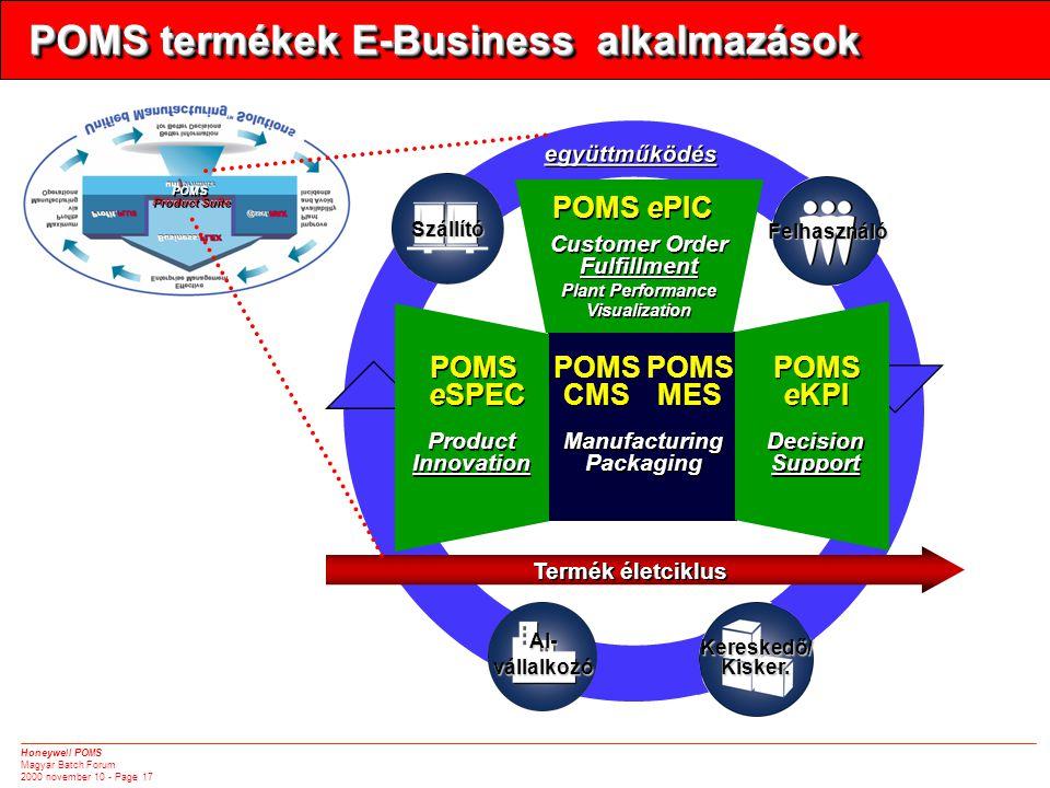 Honeywell POMS Magyar Batch Forum 2000 november 10 - Page 17 együttműködés Szállító Al-vállalkozó POMS termékek E-Business alkalmazások Termék életciklus Manufacturing Packaging POMS CMS POMS MES POMS MES POMS eSPEC Product Innovation Decision Support POMS eKPI POMS ePIC Customer Order Fulfillment Plant Performance Visualization Customer Order Fulfillment Plant Performance Visualization Kereskedő/ Kisker.