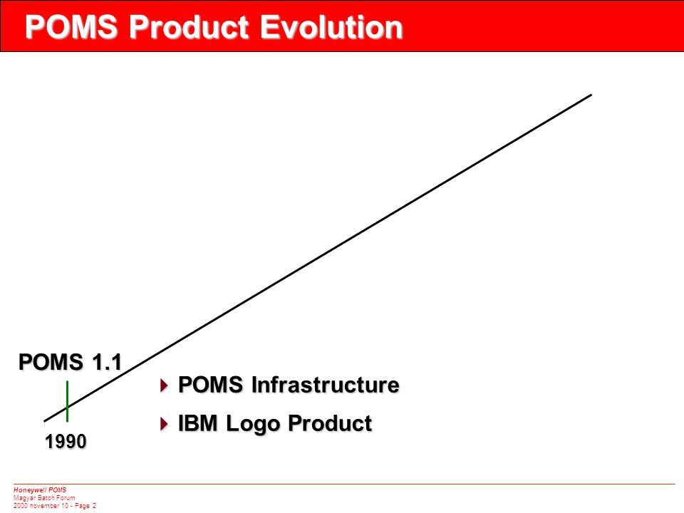 Honeywell POMS Magyar Batch Forum 2000 november 10 - Page 2 POMS Product Evolution 1990 POMS 1.1  POMS Infrastructure  IBM Logo Product
