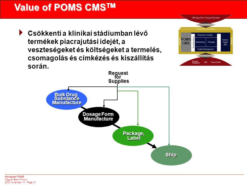 Honeywell POMS Magyar Batch Forum 2000 november 10 - Page 21 Value of POMS CMS TM POMS CMS  Csökkenti a klinikai stádiumban lévő termékek piacrajutási idejét, a veszteségeket és költségeket a termelés, csomagolás és címkézés és kiszállítás során.