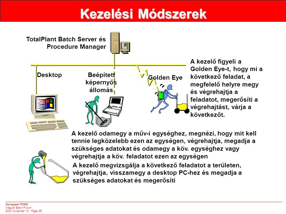 Honeywell POMS Magyar Batch Forum 2000 november 10 - Page 26 Kezelési Módszerek TotalPlant Batch Server és Procedure Manager A kezelő megvizsgálja a következő feladatot a területen, végrehajtja, visszamegy a desktop PC-hez és megadja a szükséges adatokat és megerősíti Desktop Fixed Station A kezelő odamegy a műv-i egységhez, megnézi, hogy mit kell tennie legközelebb ezen az egységen, végrehajtja, megadja a szükséges adatokat és odamegy a köv.